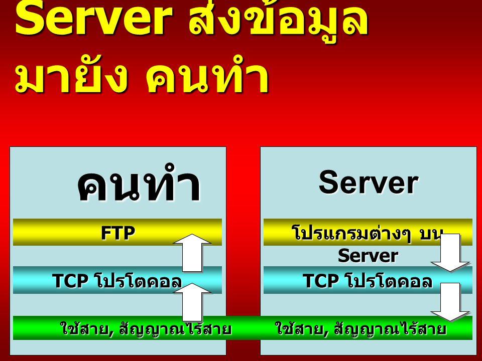 Server ส่งข้อมูลมายัง คนทำ