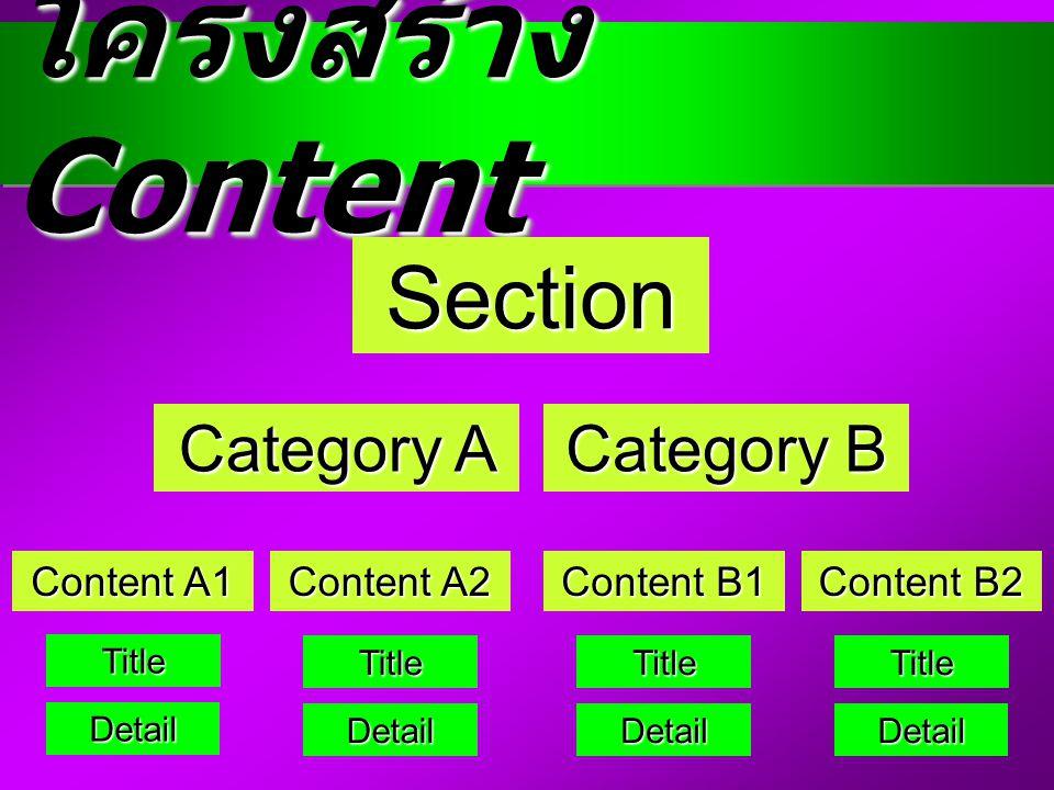 โครงสร้าง Content Section Category A Category B Content A1 Content A2