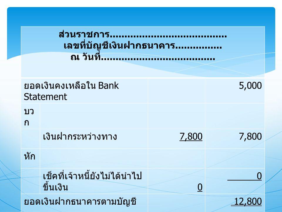 เลขที่บัญชีเงินฝากธนาคาร................