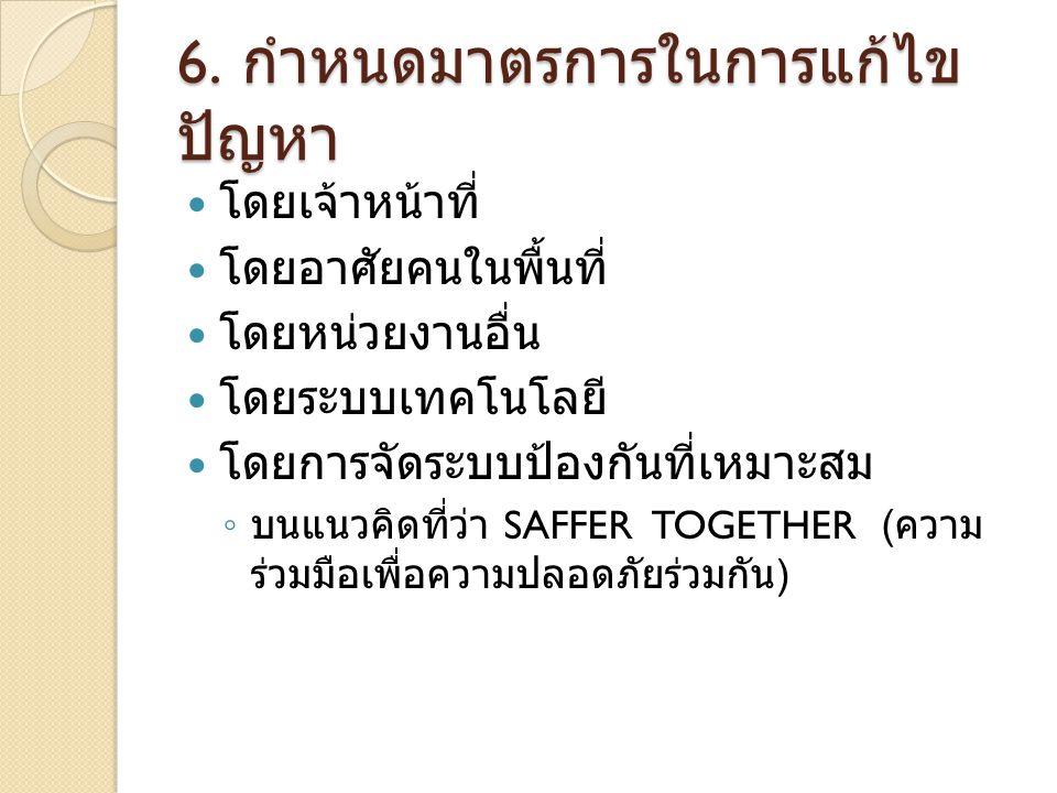 6. กำหนดมาตรการในการแก้ไขปัญหา