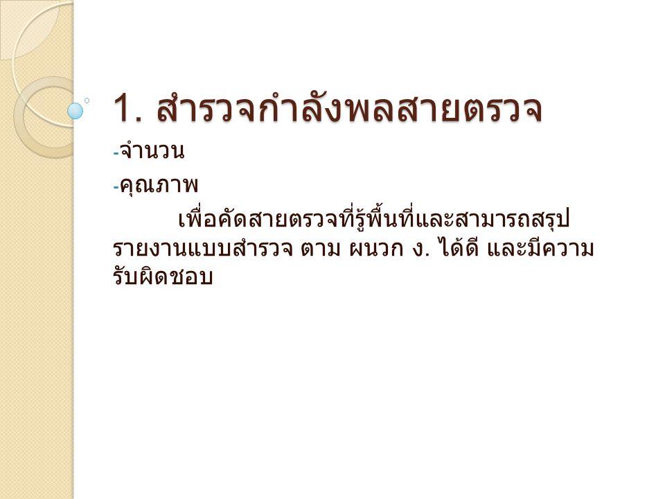 1. สำรวจกำลังพลสายตรวจ จำนวน คุณภาพ