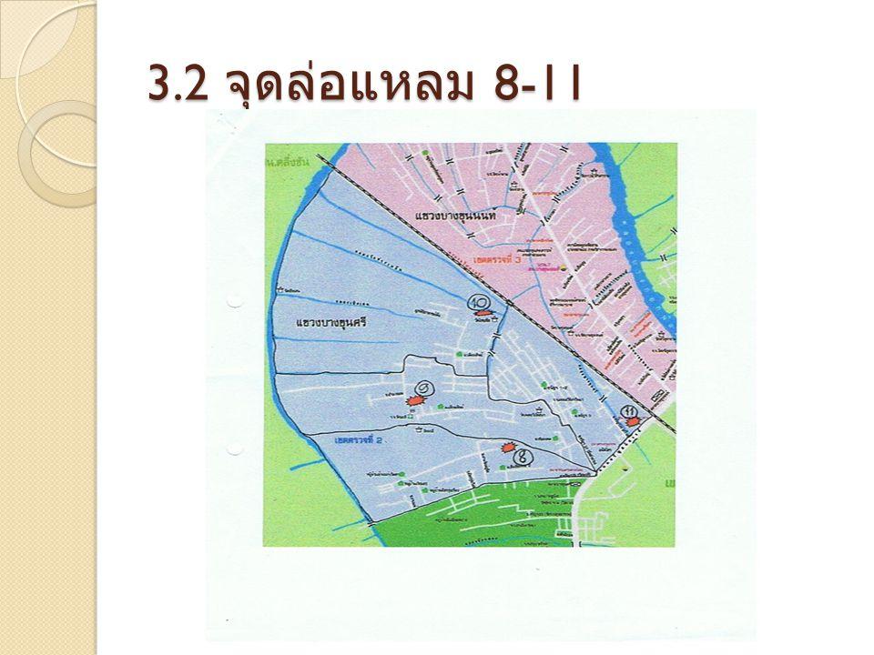 3.2 จุดล่อแหลม 8-11