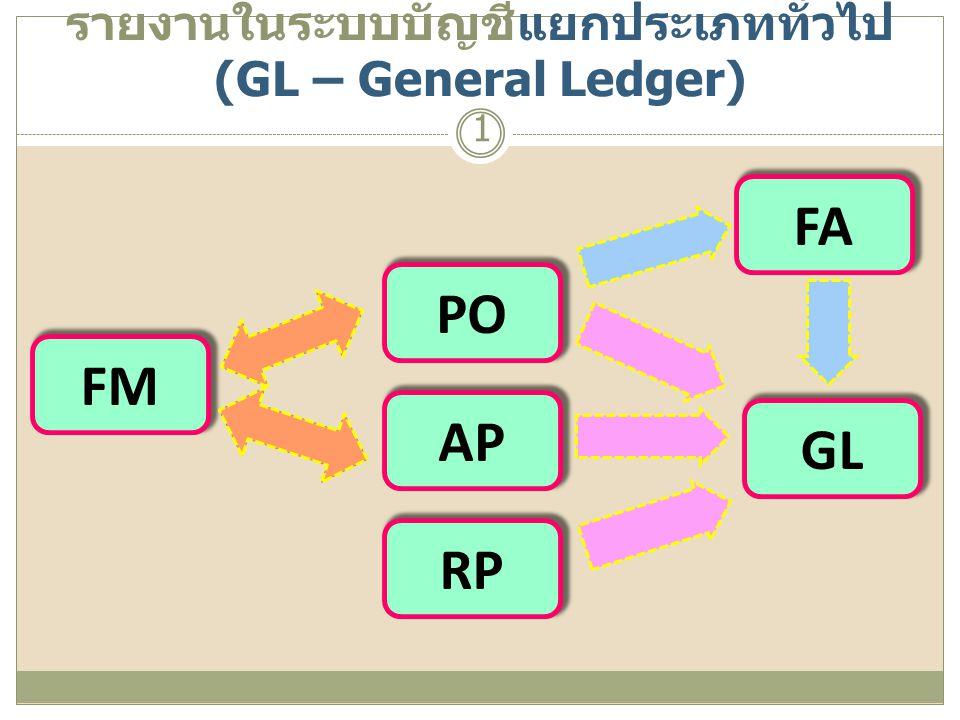 รายงานในระบบบัญชีแยกประเภททั่วไป (GL – General Ledger)