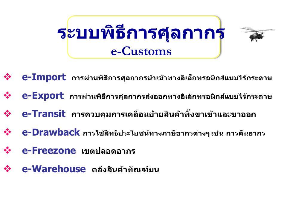 ระบบพิธีการศุลกากร e-Customs