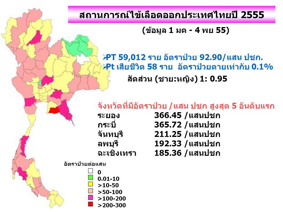 สถานการณ์ไข้เลือดออกประเทศไทยปี 2555