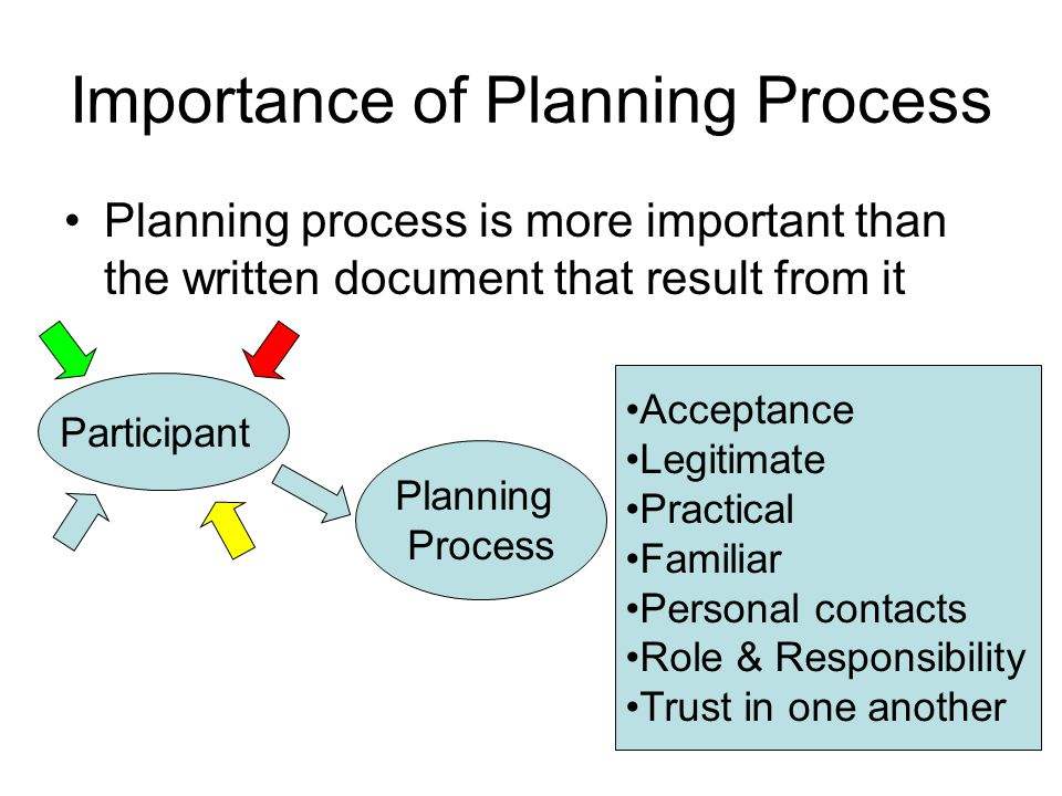 Importance of Planning Process
