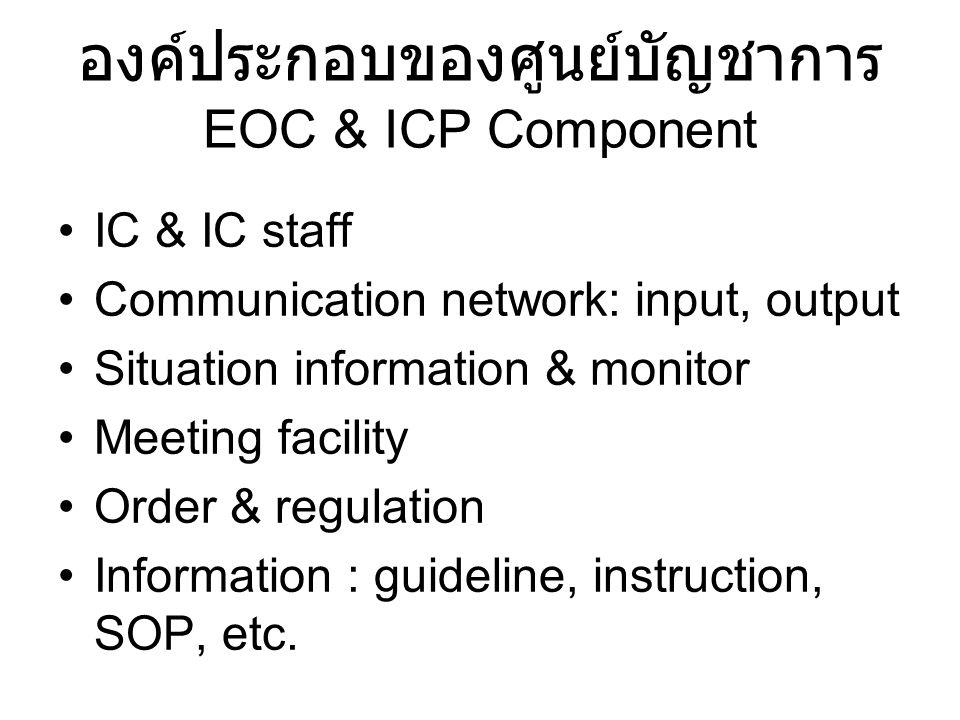 องค์ประกอบของศูนย์บัญชาการ EOC & ICP Component