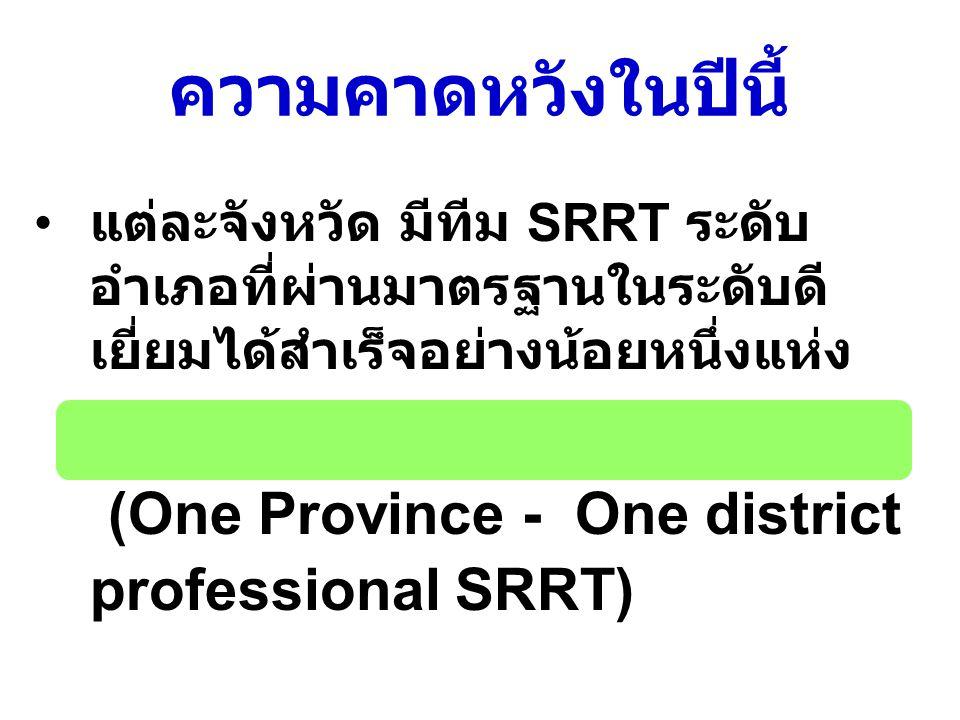 ความคาดหวังในปีนี้ แต่ละจังหวัด มีทีม SRRT ระดับอำเภอที่ผ่านมาตรฐานในระดับดีเยี่ยมได้สำเร็จอย่างน้อยหนึ่งแห่ง.