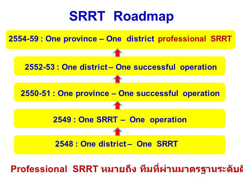 SRRT Roadmap Professional SRRT หมายถึง ทีมที่ผ่านมาตรฐานระดับดีเยี่ยม