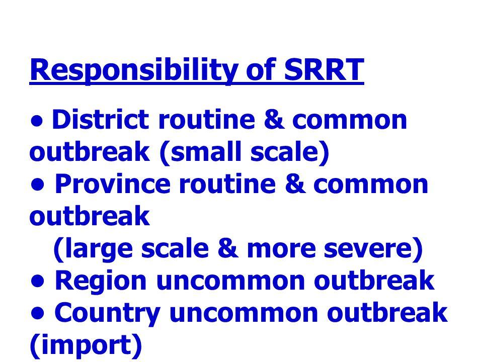 Responsibility of SRRT