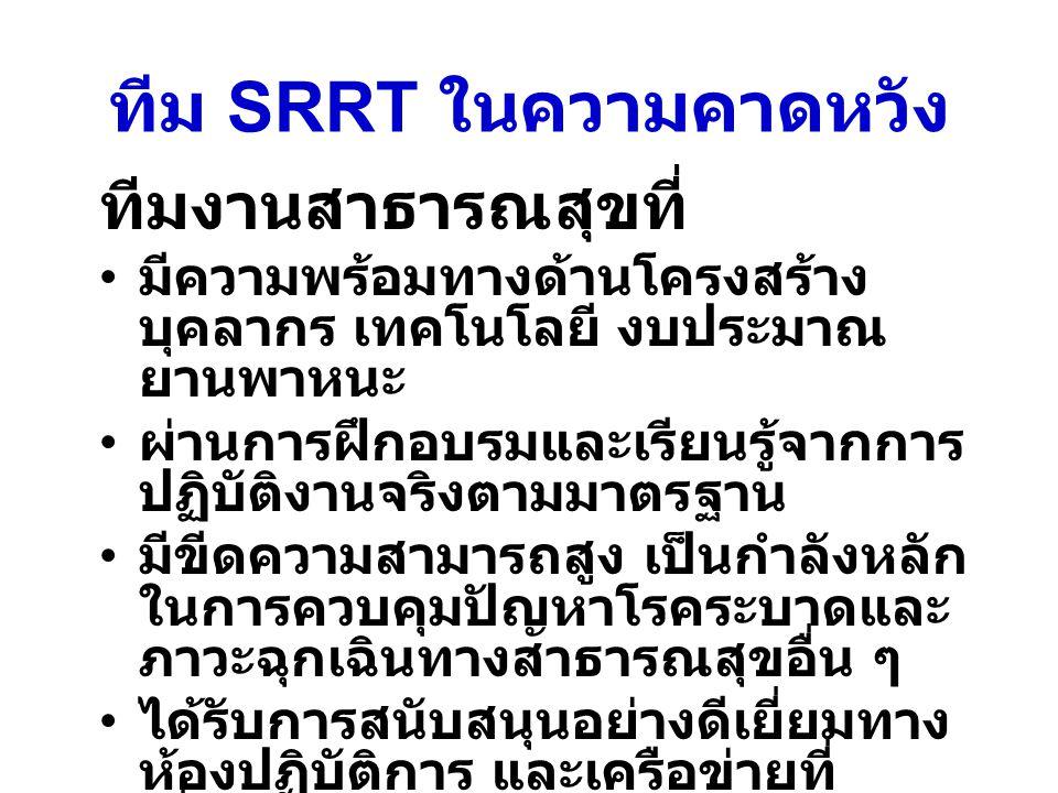 ทีม SRRT ในความคาดหวัง