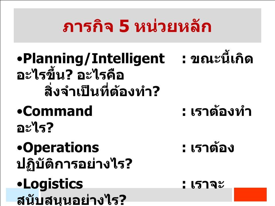ภารกิจ 5 หน่วยหลัก Planning/Intelligent : ขณะนี้เกิดอะไรขึ้น อะไรคือ สิ่งจำเป็นที่ต้องทำ Command : เราต้องทำอะไร