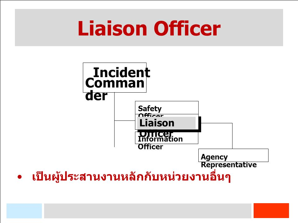 Liaison Officer Incident Commander