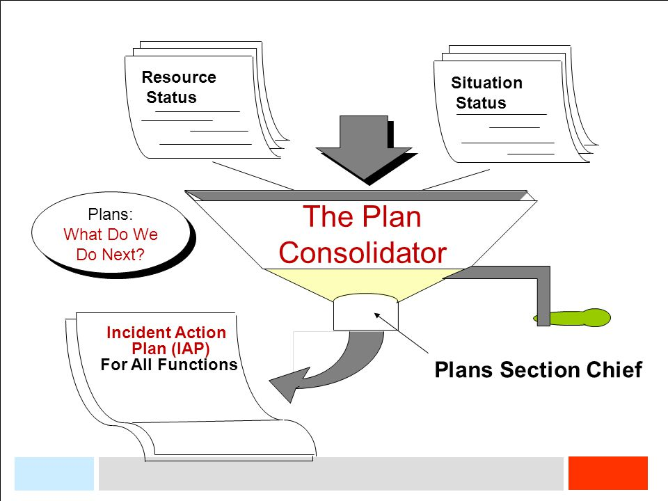 The Plan Consolidator Plans Section Chief Resource Situation Status