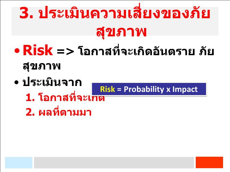 3. ประเมินความเสี่ยงของภัยสุขภาพ