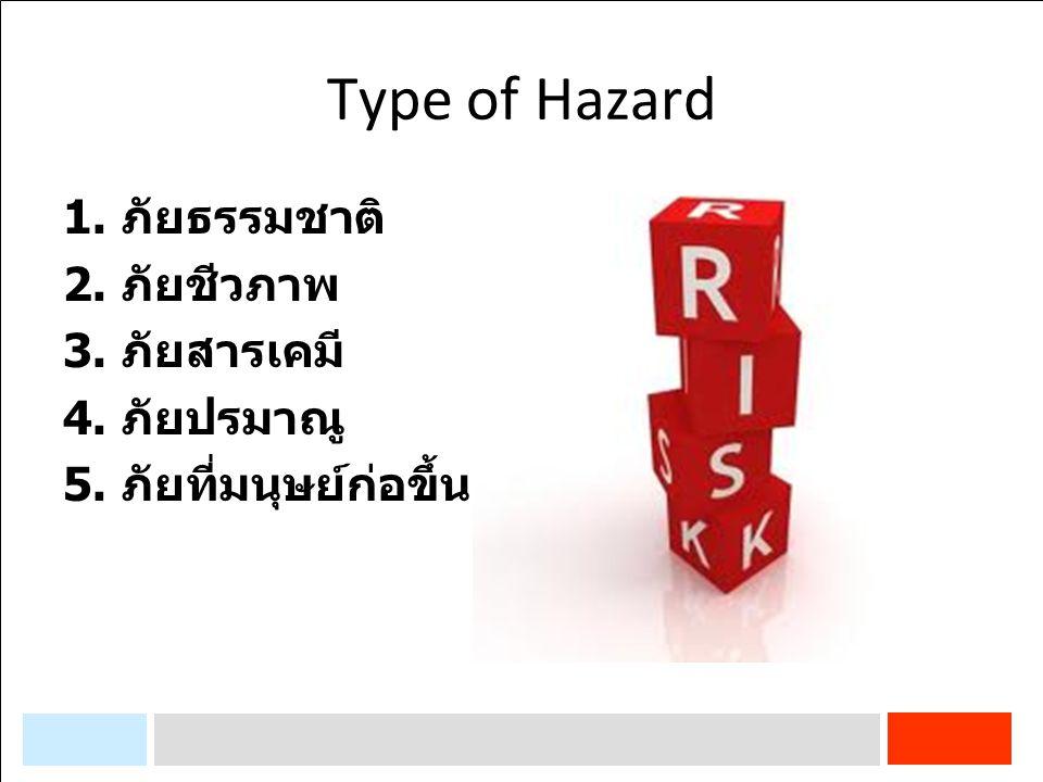 Type of Hazard ภัยธรรมชาติ ภัยชีวภาพ ภัยสารเคมี ภัยปรมาณู
