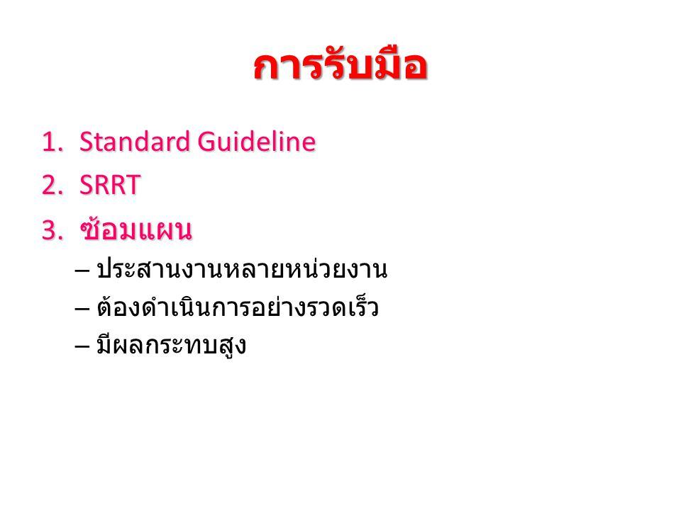 การรับมือ Standard Guideline SRRT ซ้อมแผน ประสานงานหลายหน่วยงาน