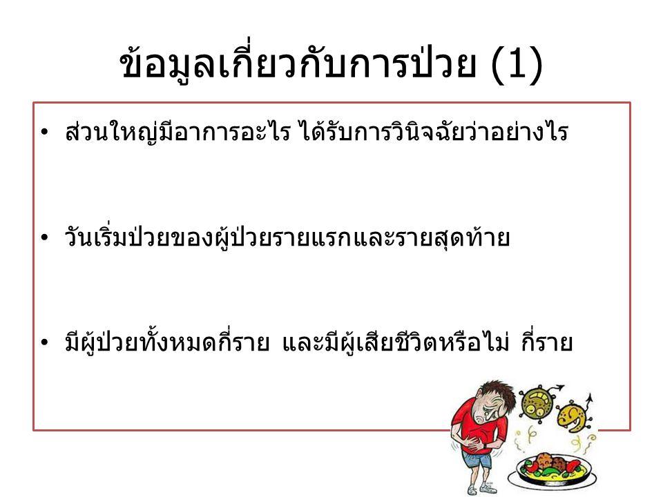 ข้อมูลเกี่ยวกับการป่วย (1)