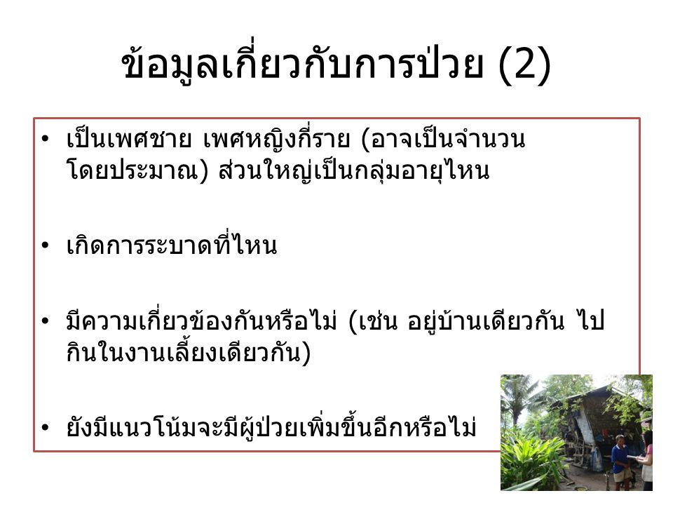 ข้อมูลเกี่ยวกับการป่วย (2)