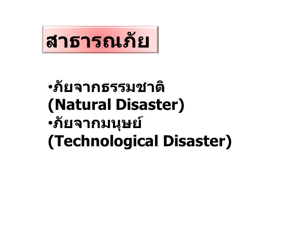 สาธารณภัย ภัยจากธรรมชาติ (Natural Disaster)