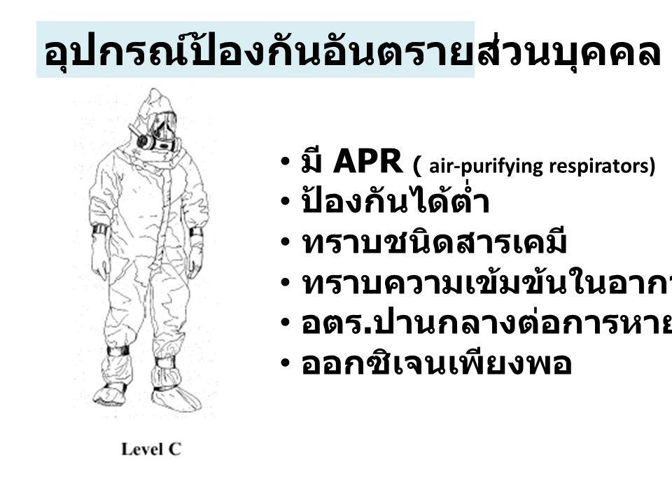 อุปกรณ์ป้องกันอันตรายส่วนบุคคล