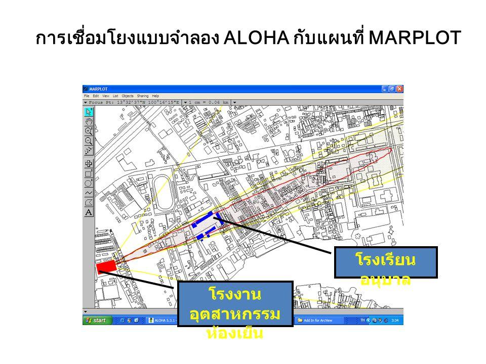 การเชื่อมโยงแบบจำลอง ALOHA กับแผนที่ MARPLOT