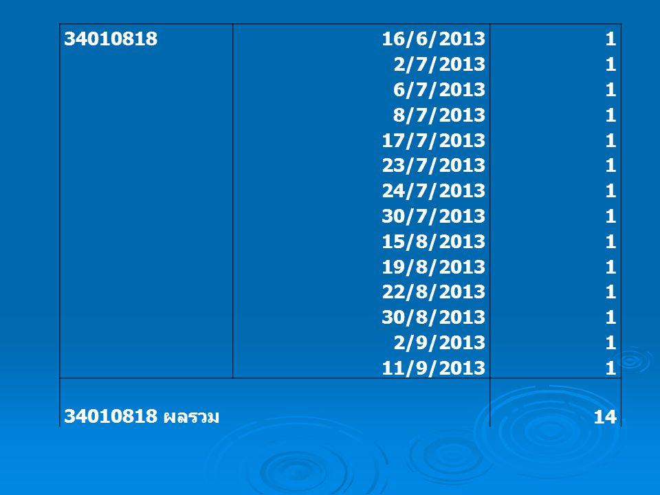 34010818 16/6/2013. 1. 2/7/2013. 6/7/2013. 8/7/2013. 17/7/2013. 23/7/2013. 24/7/2013. 30/7/2013.