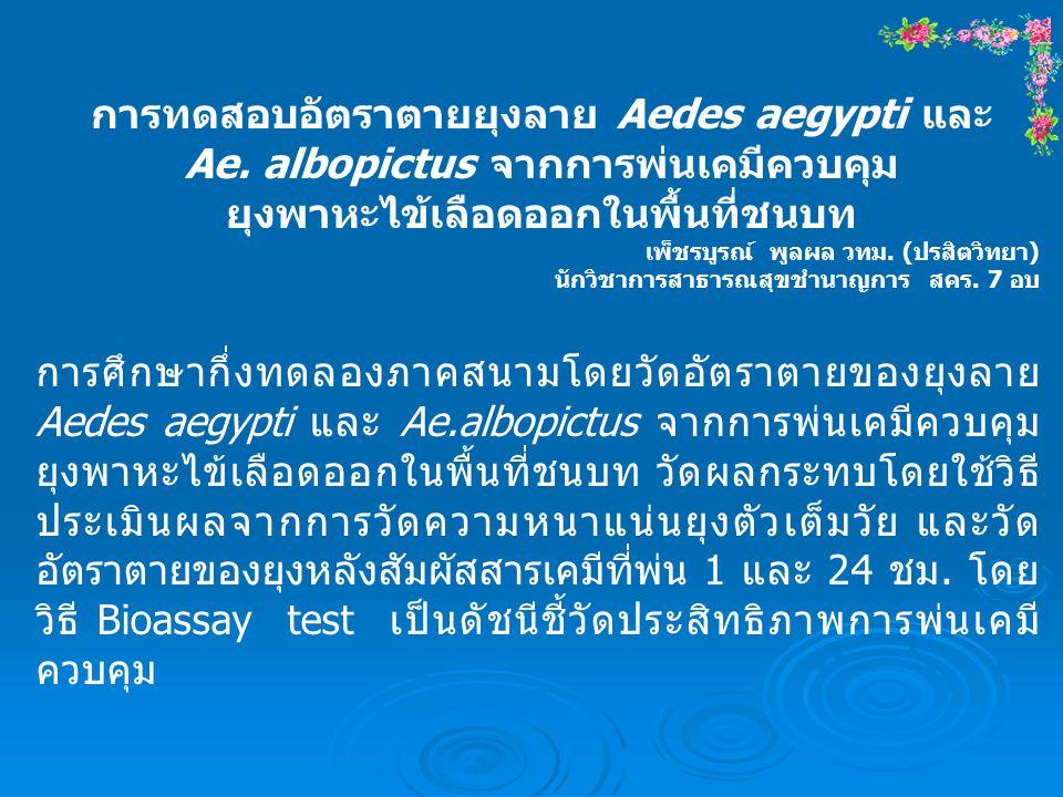 การทดสอบอัตราตายยุงลาย Aedes aegypti และ Ae