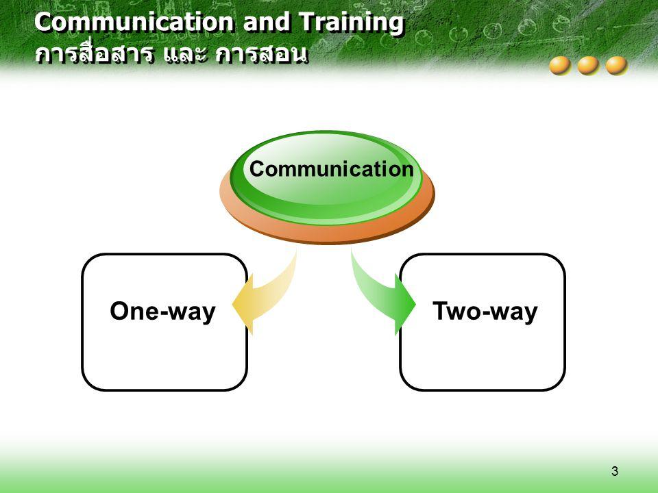 Communication and Training การสื่อสาร และ การสอน