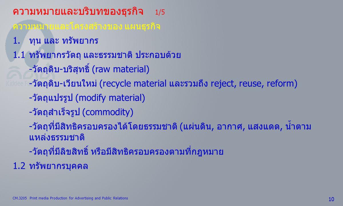 ความหมายและบริบทของธุรกิจ 1/5