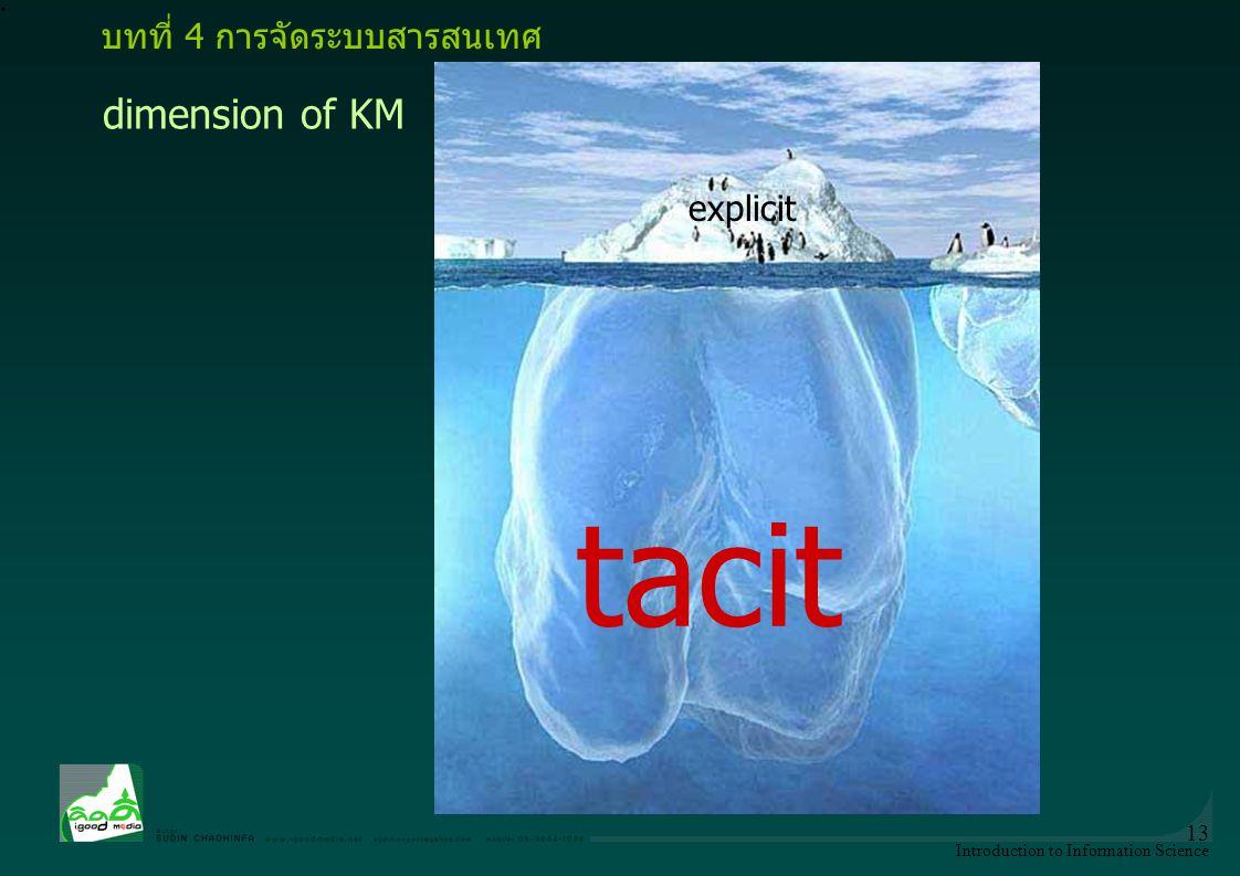 tacit dimension of KM บทที่ 4 การจัดระบบสารสนเทศ explicit