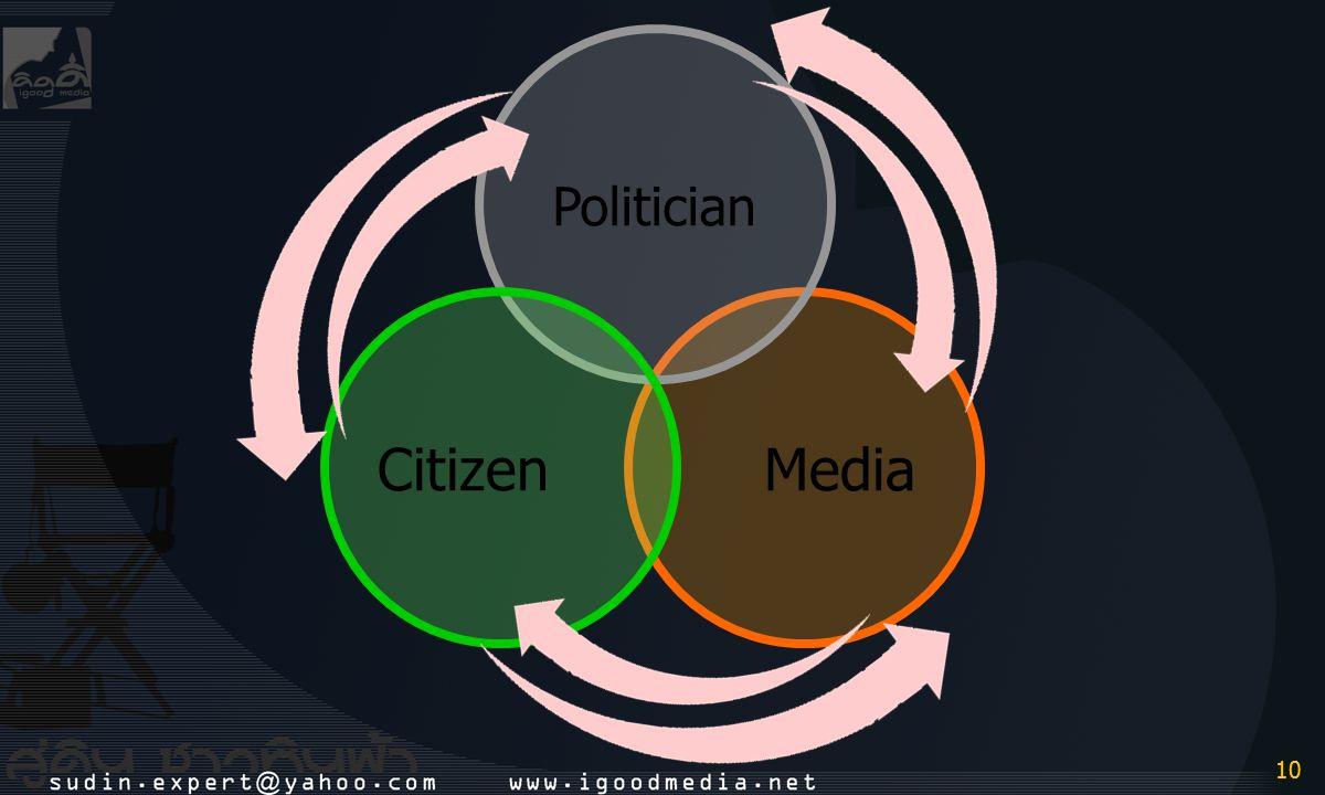Politician Citizen Media