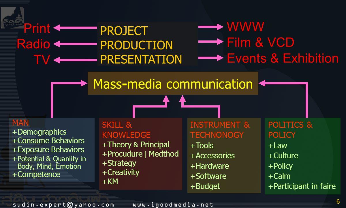 Mass-media communication