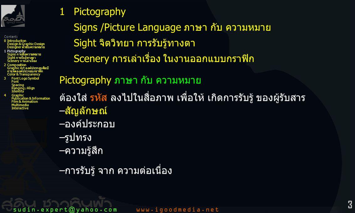 Pictography ภาษา กับ ความหมาย