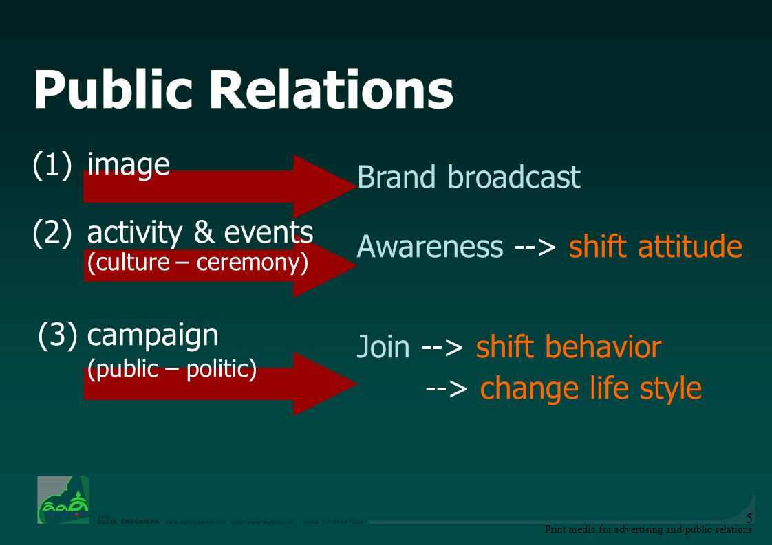 Public Relations (1) image (2) activity & events (culture – ceremony)