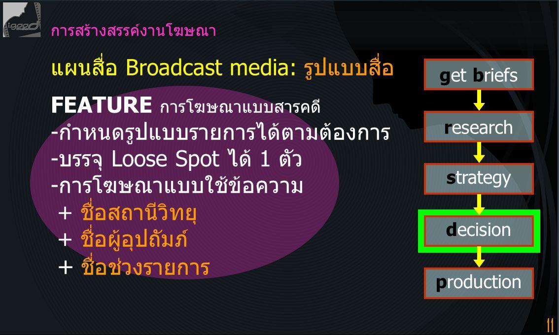 แผนสื่อ Broadcast media: รูปแบบสื่อ FEATURE การโฆษณาแบบสารคดี
