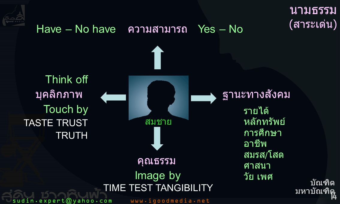 Image by TIME TEST TANGIBILITY