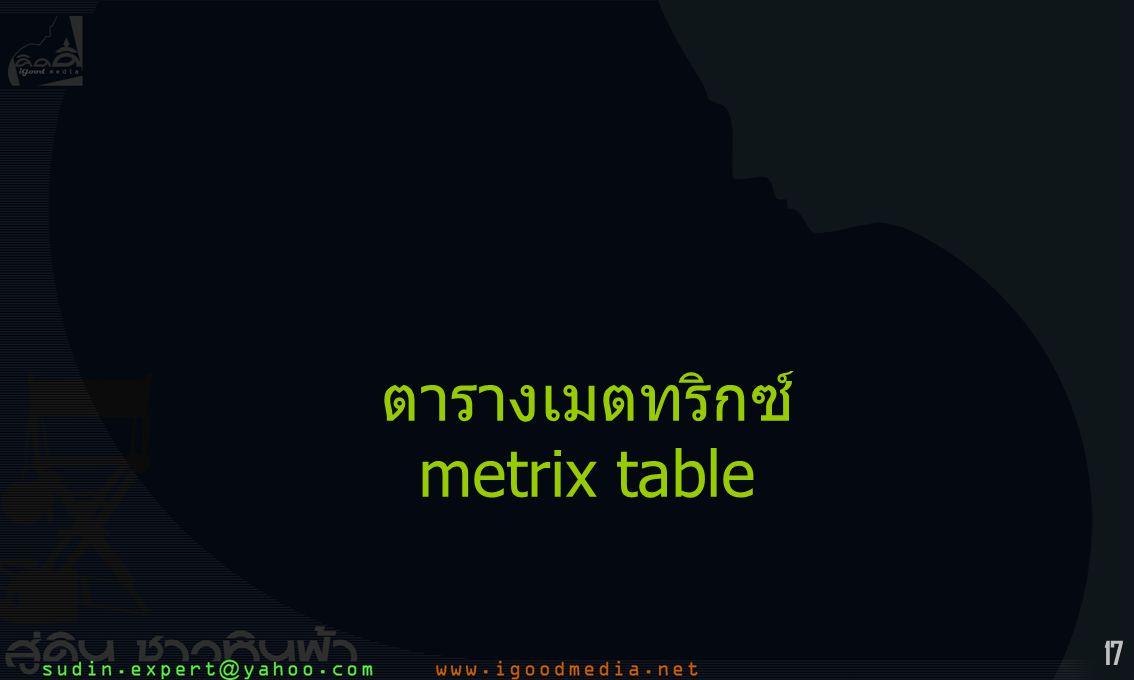 ตารางเมตทริกซ์ metrix table
