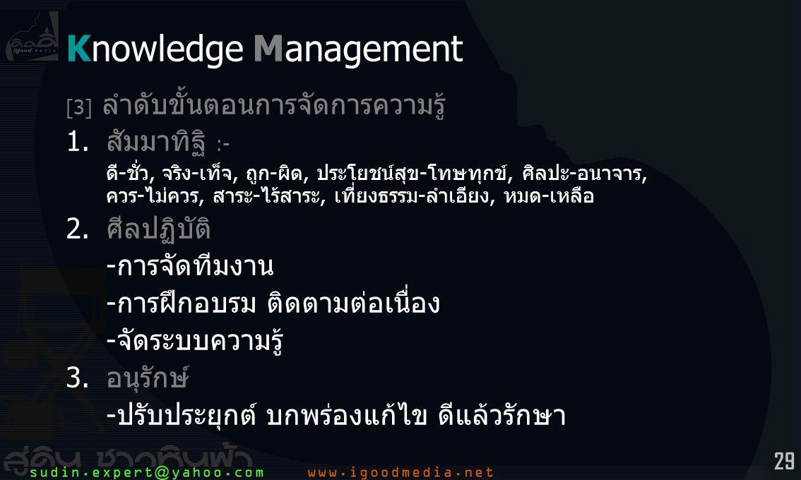 Knowledge Management 1. สัมมาทิฐิ :- 2. ศีลปฏิบัติ -การจัดทีมงาน