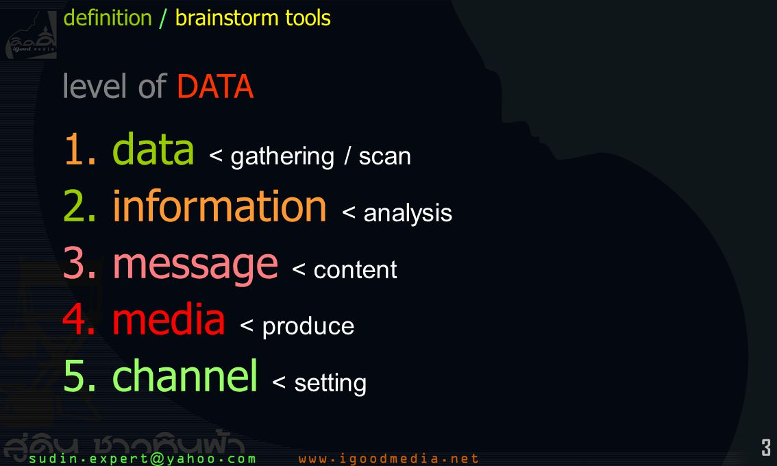 1. data < gathering / scan 2. information < analysis