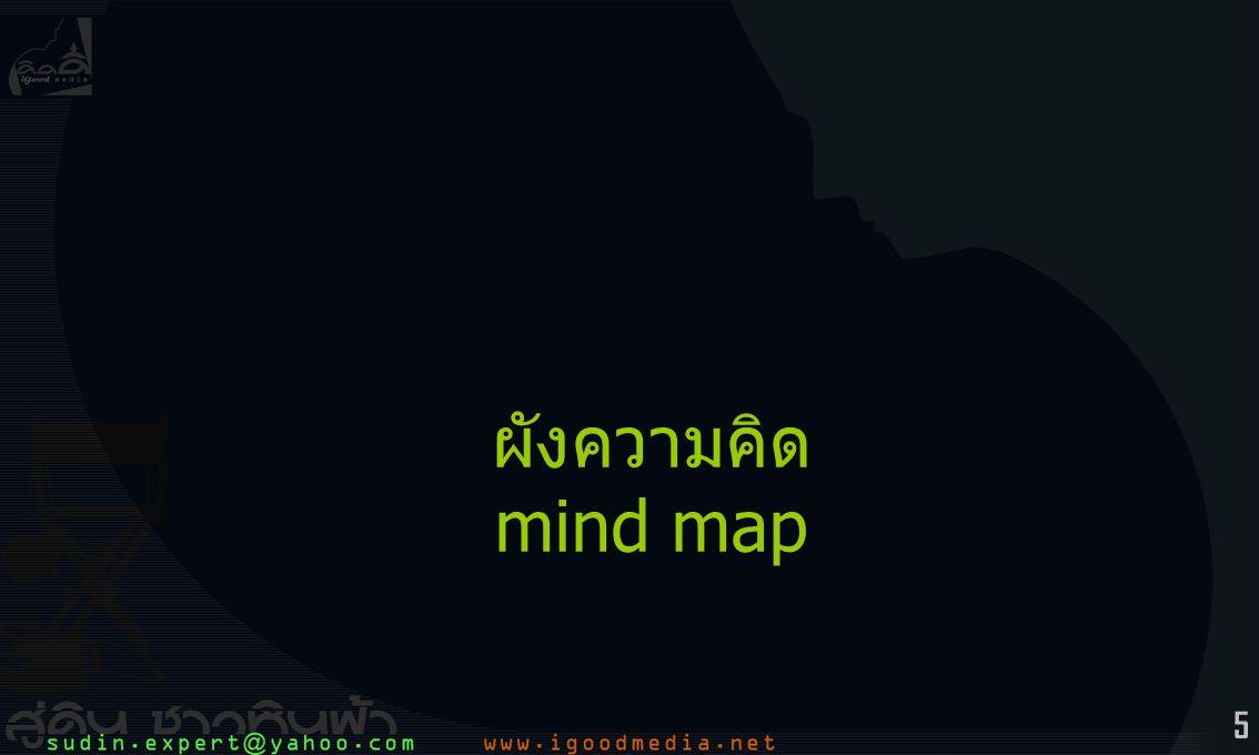 ผังความคิด mind map