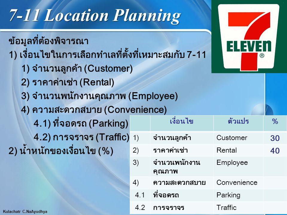 7-11 Location Planning ข้อมูลที่ต้องพิจารณา