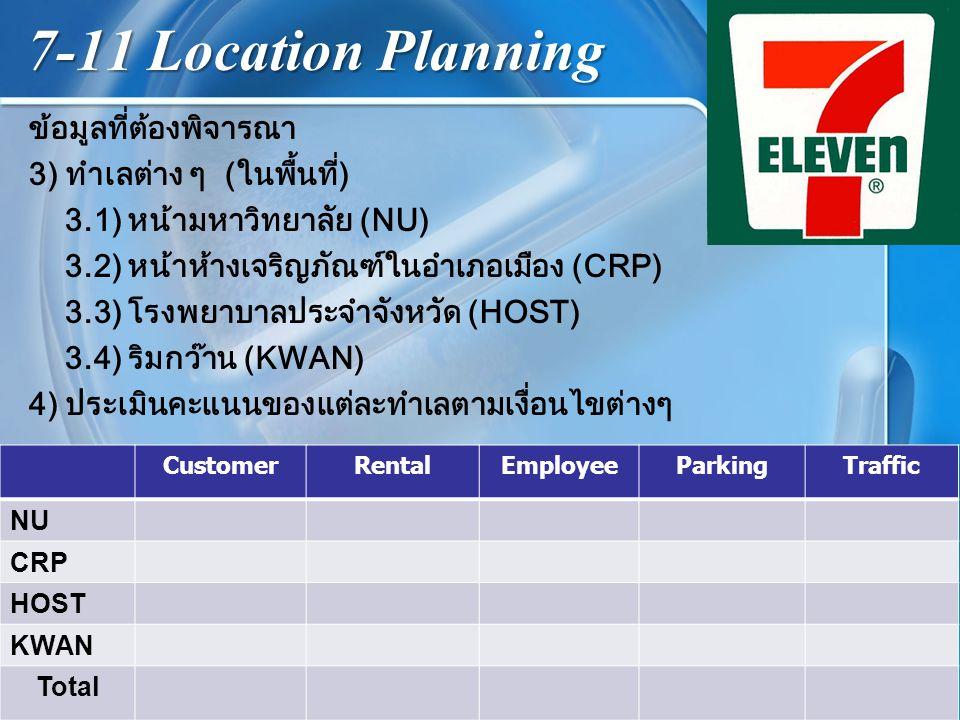 7-11 Location Planning