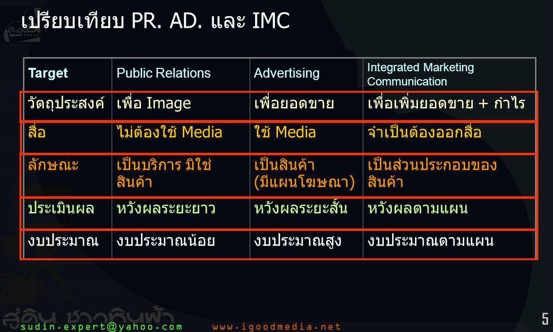 เปรียบเทียบ PR. AD. และ IMC