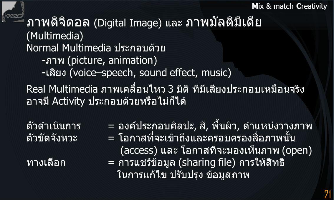 ภาพดิจิตอล (Digital Image) และ ภาพมัลติมีเดีย (Multimedia)