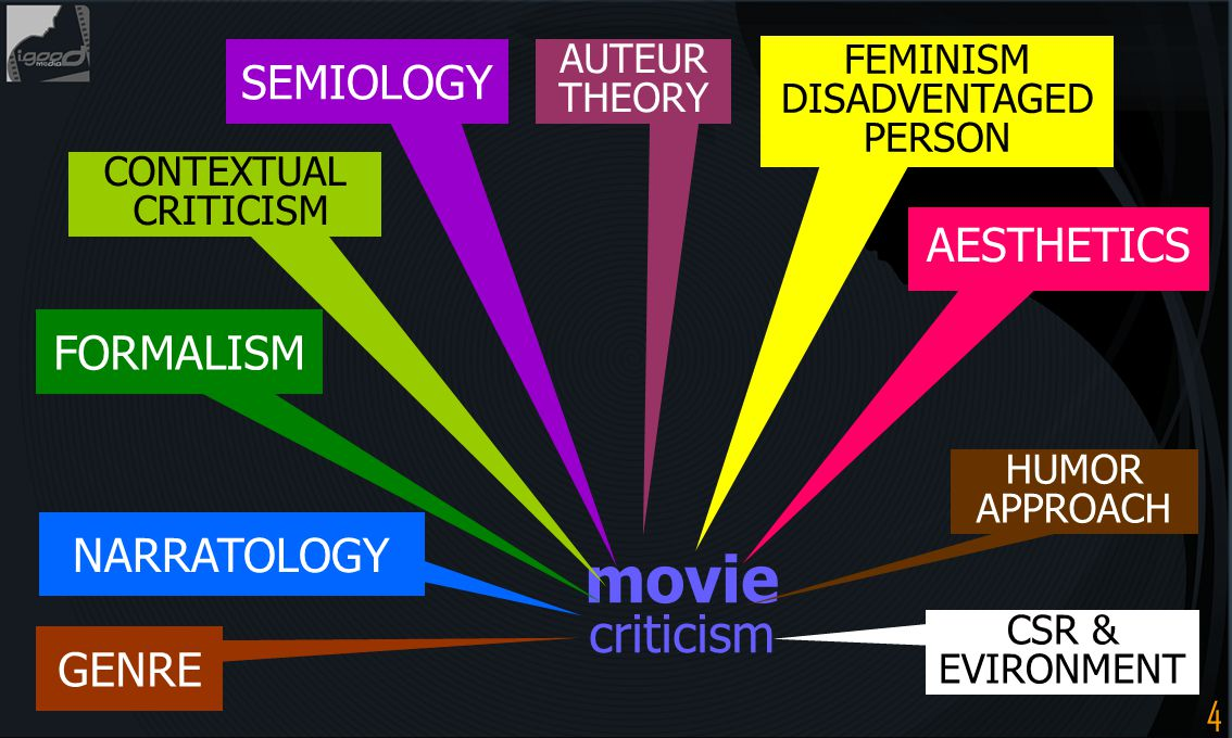 movie criticism SEMIOLOGY AESTHETICS FORMALISM NARRATOLOGY GENRE