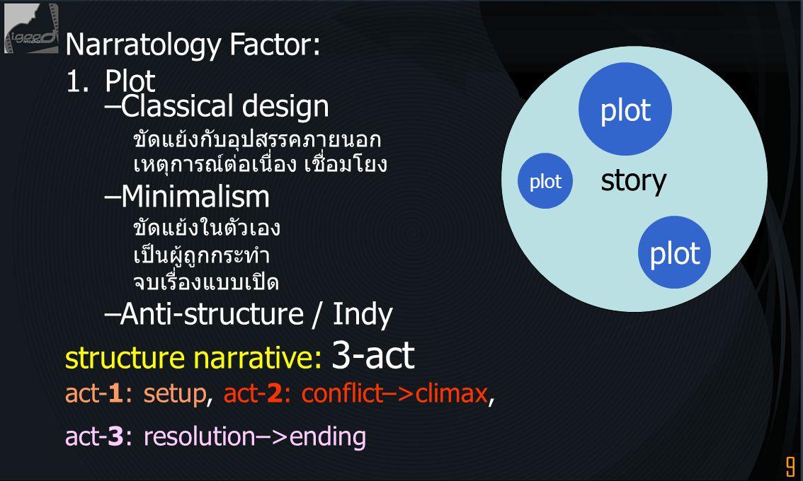 –Classical design ขัดแย้งกับอุปสรรคภายนอก เหตุการณ์ต่อเนื่อง เชื่อมโยง