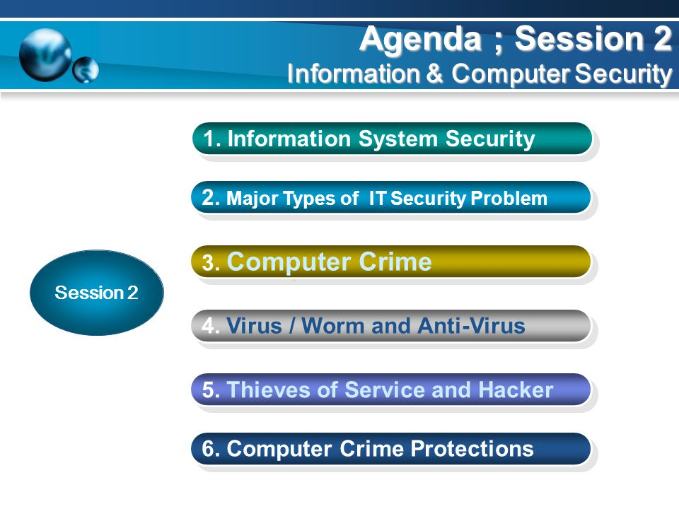 Agenda ; Session 2 Information & Computer Security