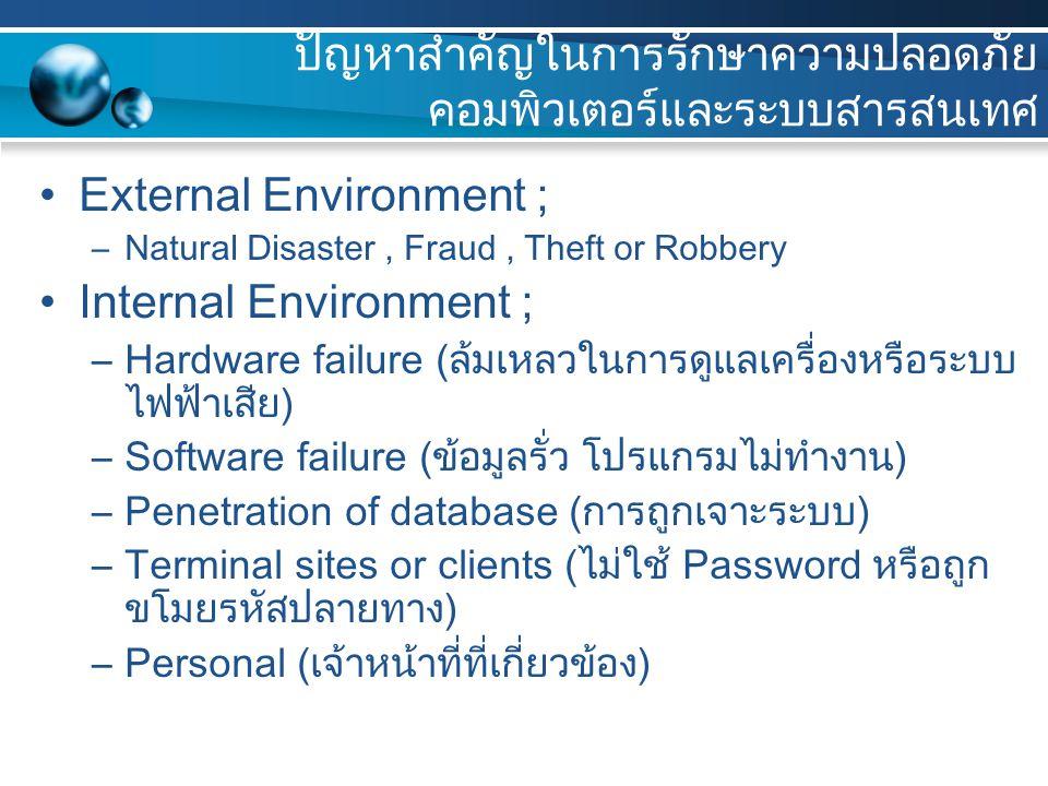 ปัญหาสำคัญในการรักษาความปลอดภัยคอมพิวเตอร์และระบบสารสนเทศ