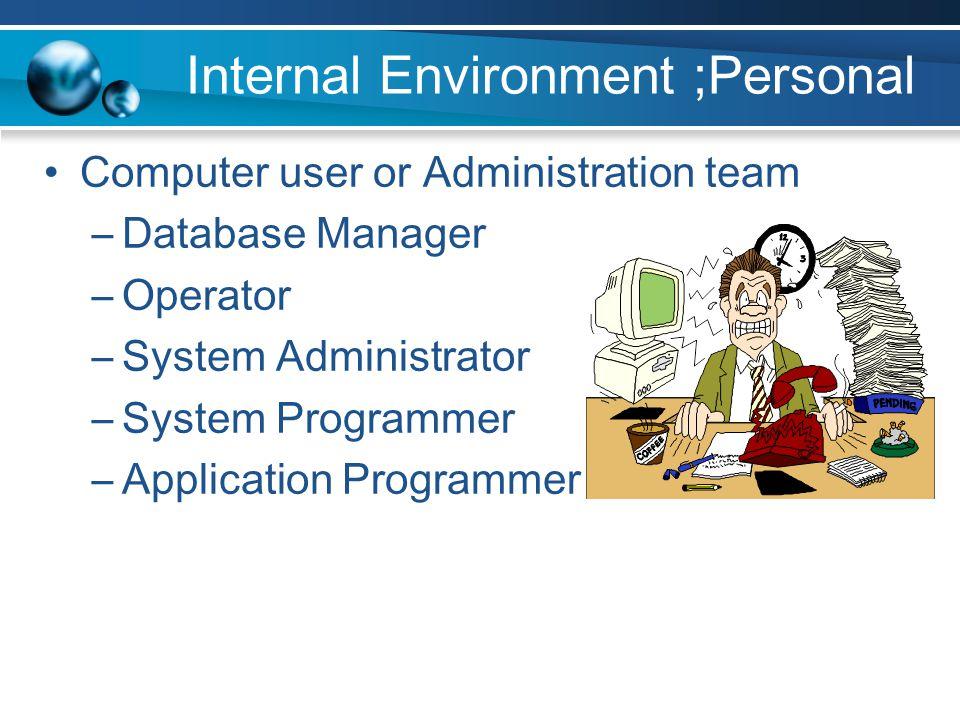 Internal Environment ;Personal